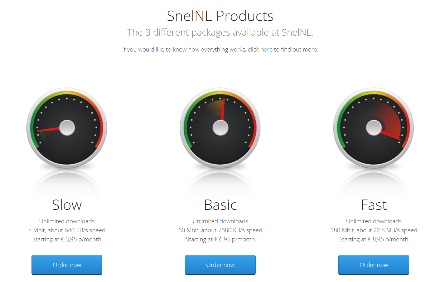 SneINL Review